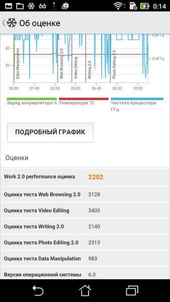 Обзор смартфона ASUS ZenFone 3 Max - 47
