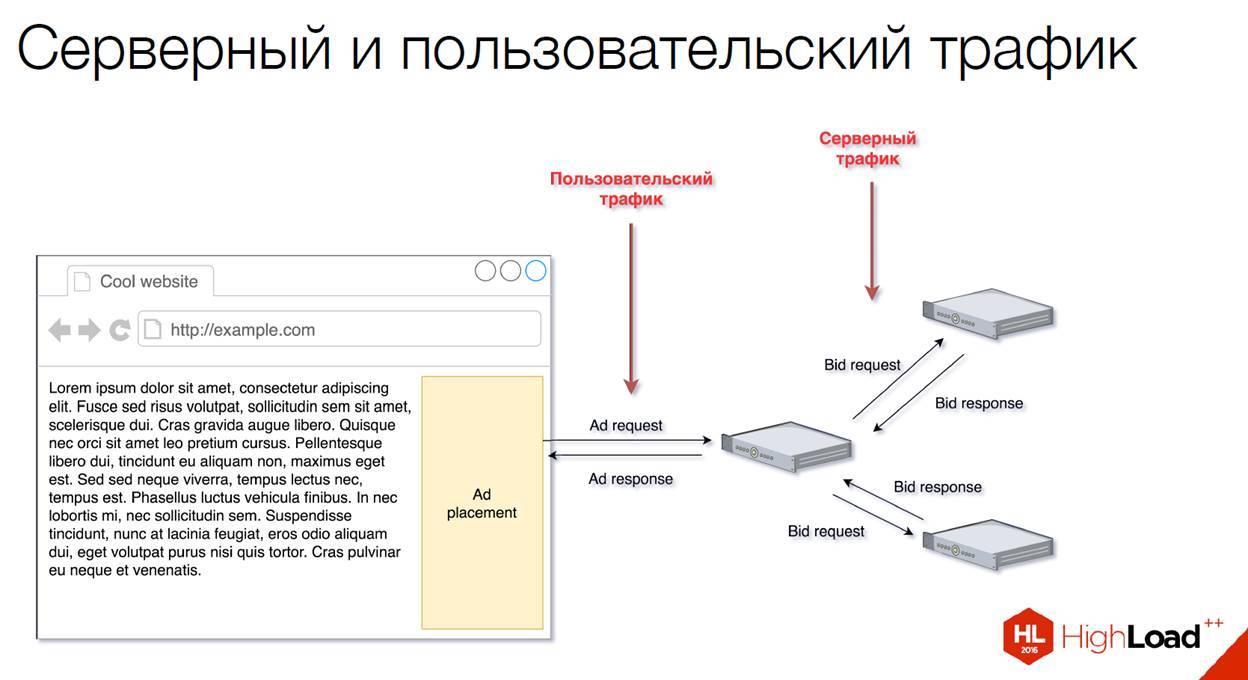 Сравнение решений по балансировке высоконагруженных систем - 3