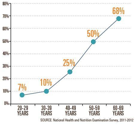 Наушники вредны: у каждого четвёртого американца есть повреждения слуха - 2