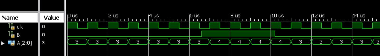 FPGA для программиста, простые рецепты - 1