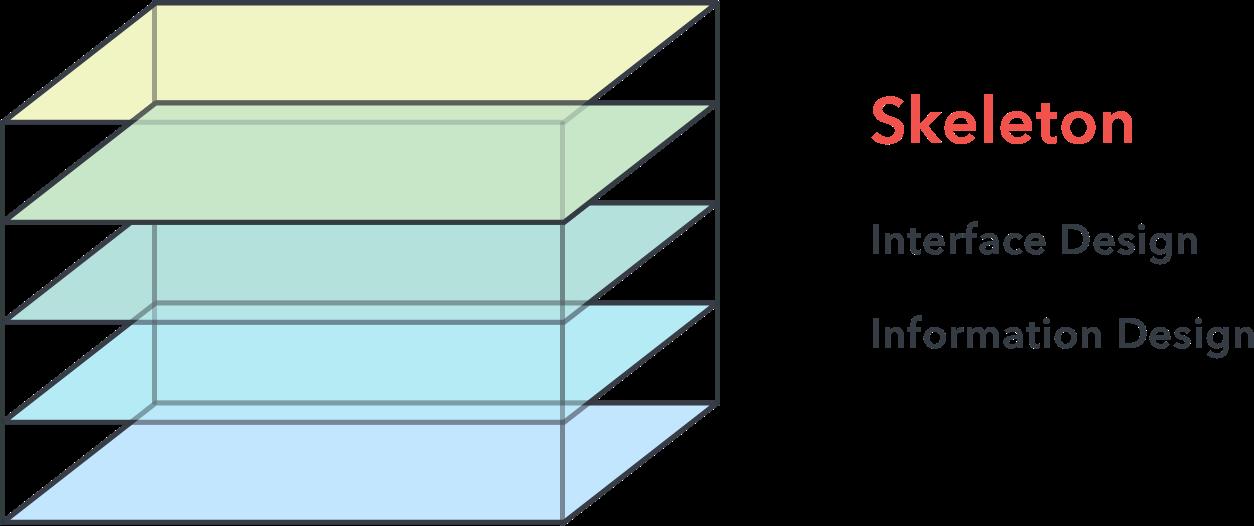 Крэш-курс по UI-дизайну - 5