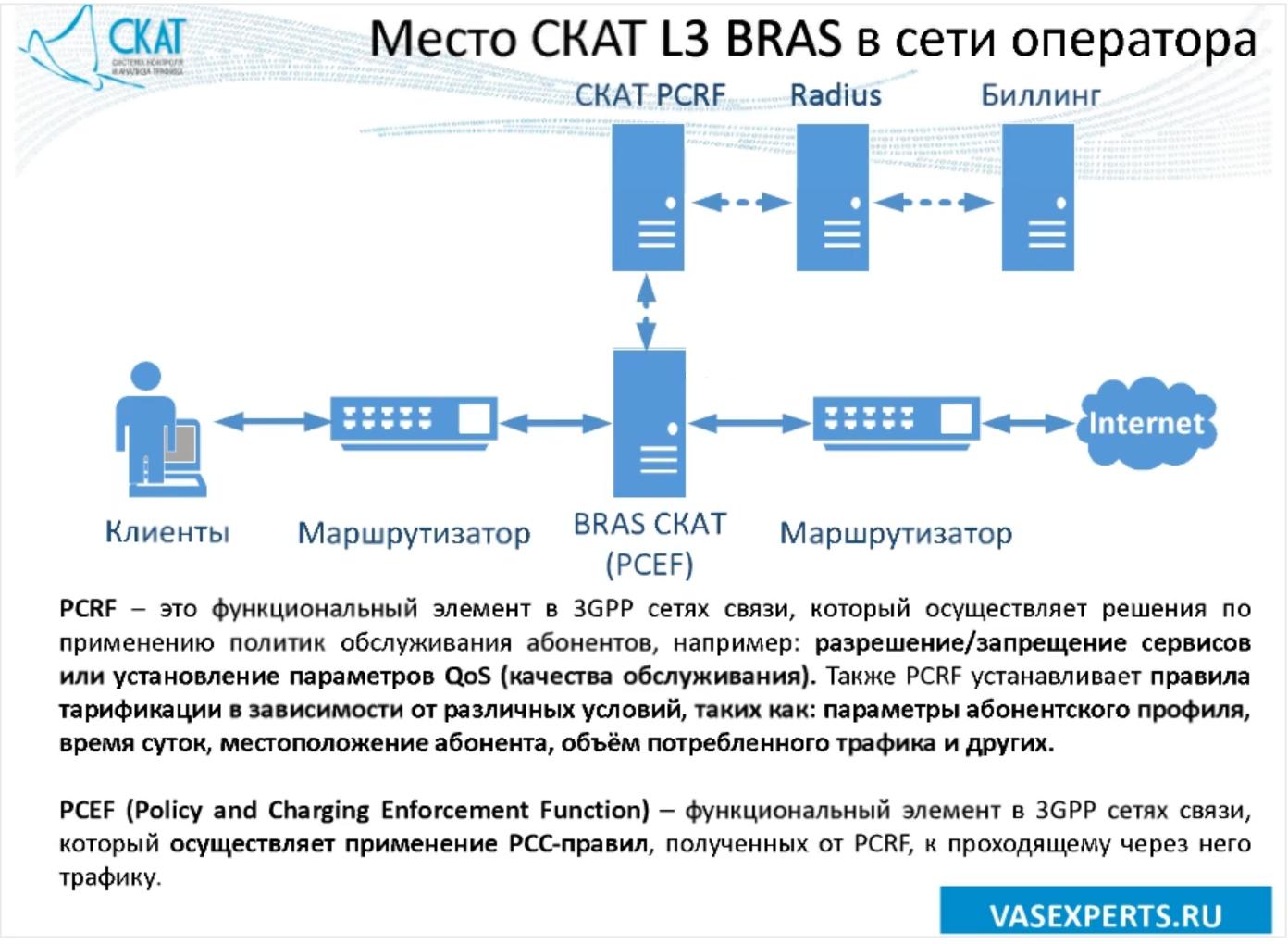 Новые возможности продукта СКАТ DPI 6.0 «Севастополь» от VAS Experts - 5