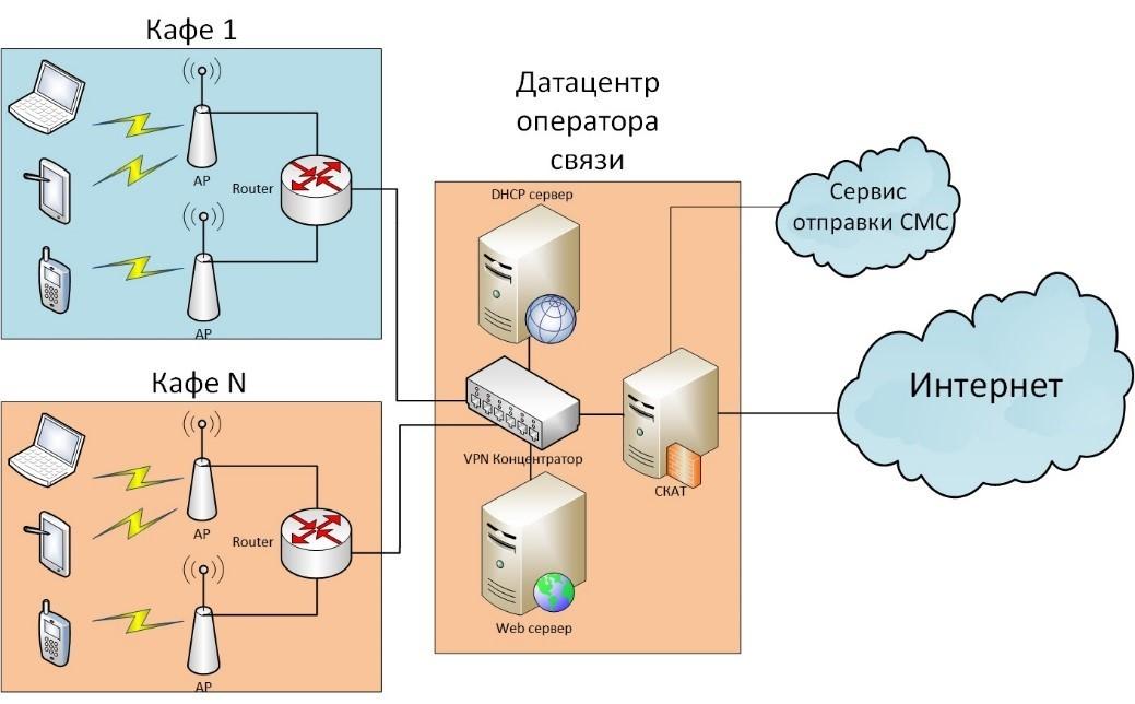 Новые возможности продукта СКАТ DPI 6.0 «Севастополь» от VAS Experts - 6