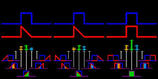 Основные принципы цифровой беспроводной связи. Ликбез - 17