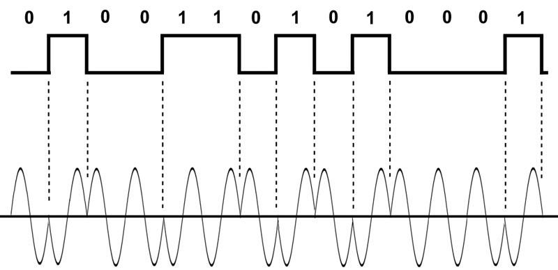Основные принципы цифровой беспроводной связи. Ликбез - 22