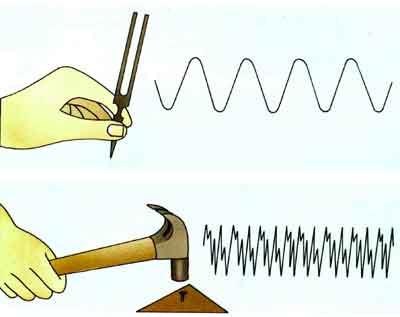 Основные принципы цифровой беспроводной связи. Ликбез - 3