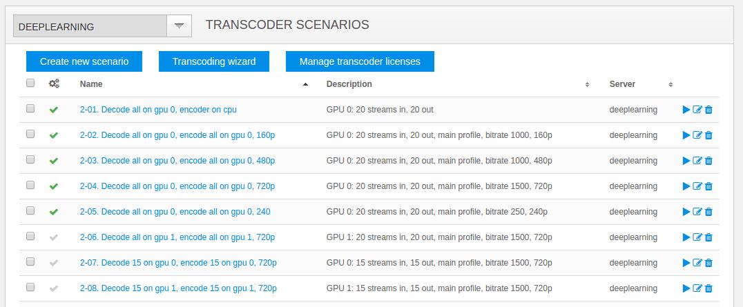 Стресс-тест GPU NVidia на транскодинге живых потоков - 3