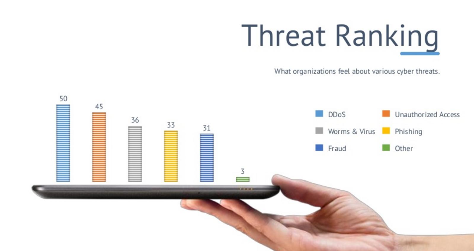 DDoS-атаки: нападение и защита - 4