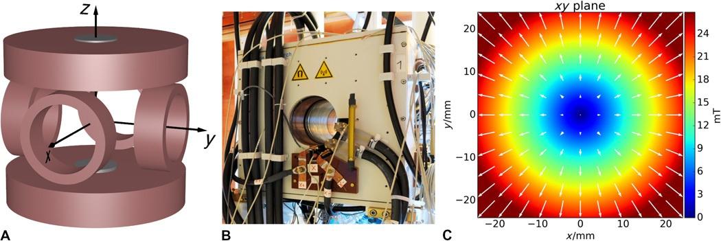 Физики научились закручивать винты магнитным полем - 2