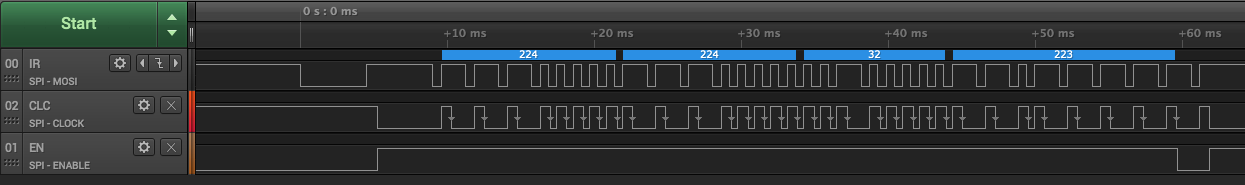 50 оттенков ПНЯ* Аппаратный прием ШИМ-кодированных сигналов микроконтроллерами Microchip - 12