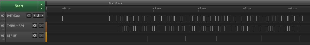 50 оттенков ПНЯ* Аппаратный прием ШИМ-кодированных сигналов микроконтроллерами Microchip - 8
