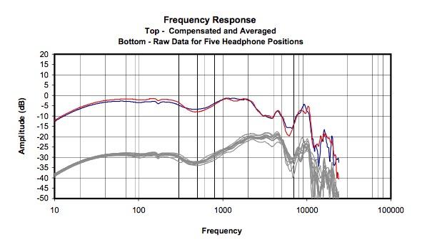 Без лишних слов: обзор Audio-Technica ATH-MSR7NC - 16