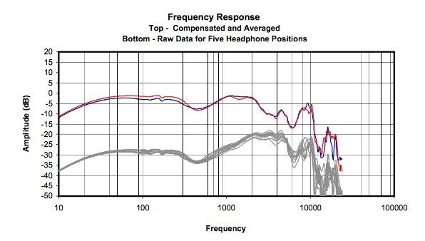 Без лишних слов: обзор Audio-Technica ATH-MSR7NC - 17