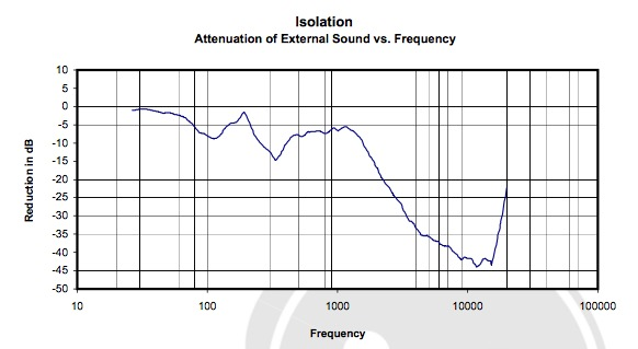 Без лишних слов: обзор Audio-Technica ATH-MSR7NC - 18