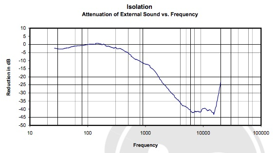 Без лишних слов: обзор Audio-Technica ATH-MSR7NC - 19