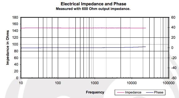Без лишних слов: обзор Audio-Technica ATH-MSR7NC - 20