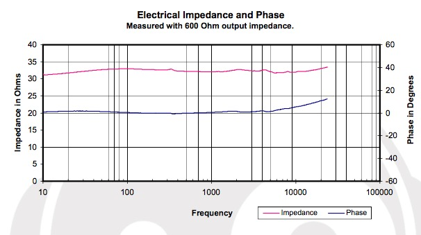 Без лишних слов: обзор Audio-Technica ATH-MSR7NC - 21