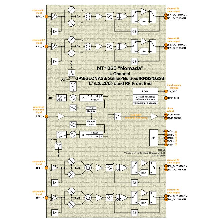 Опять февраль семнадцатого, готовим революционный наган для спутниковой навигации - 3