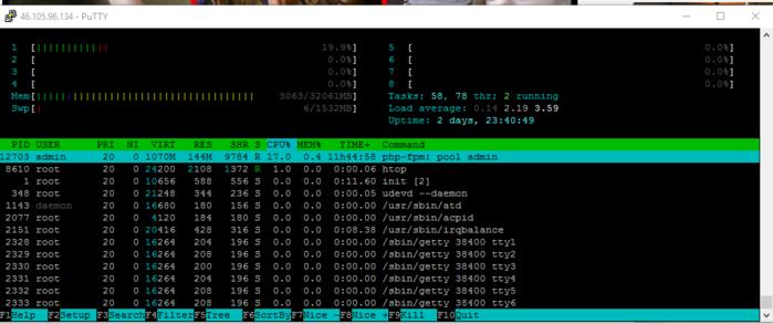 Сказ о том, как я сервер с WP лечил, или 700 юзеров онлайн на 2х ядрах - 3