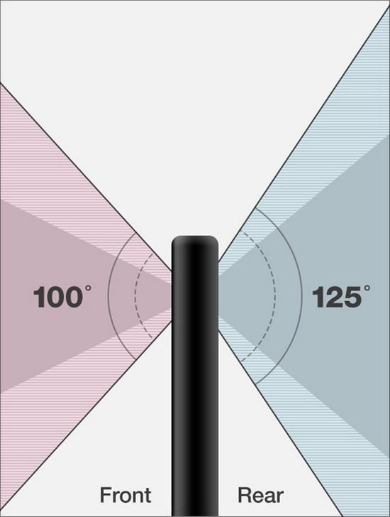 LG поделилась подробностями о камере смартфона LG G6
