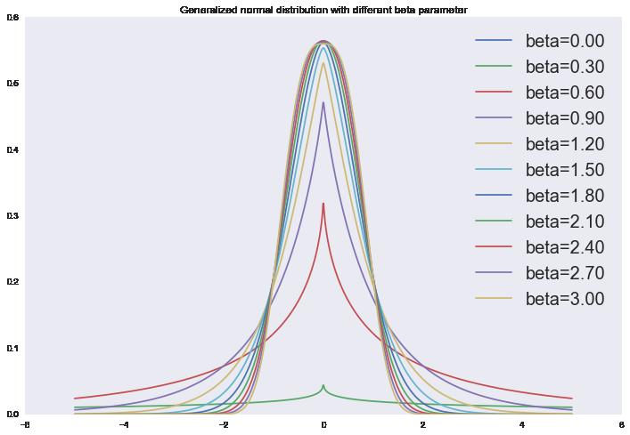 Базовые принципы машинного обучения на примере линейной регрессии - 121