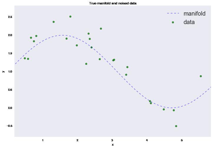 Базовые принципы машинного обучения на примере линейной регрессии - 42