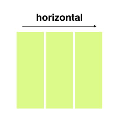 Как разработать кросс-платформенное приложение с помощью одной лишь разметки JSON - 5