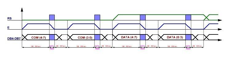 Первые шаги с STM32 и компилятором mikroC для ARM архитектуры — Часть 4 — I2C, pcf8574 и подключение LCD на базе HD4478 - 6