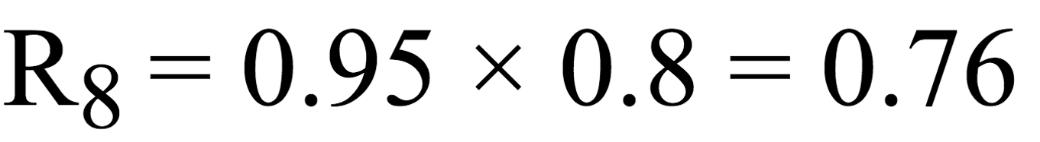 Преждевременная оптимизация архитектуры - 2