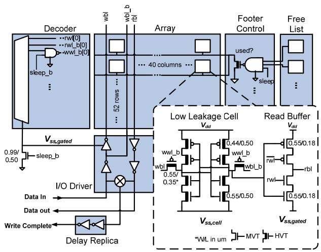 «Умная пыль»: как устроен самый маленький компьютер Michigan Micro Mote - 3