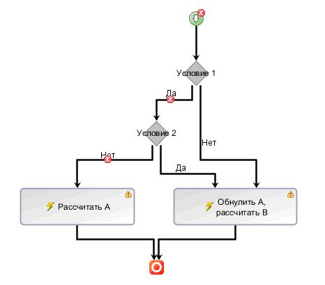 Репозитории правил для бизнеса и соответствующих блоков кода, которые встраиваются в продакшн - 2