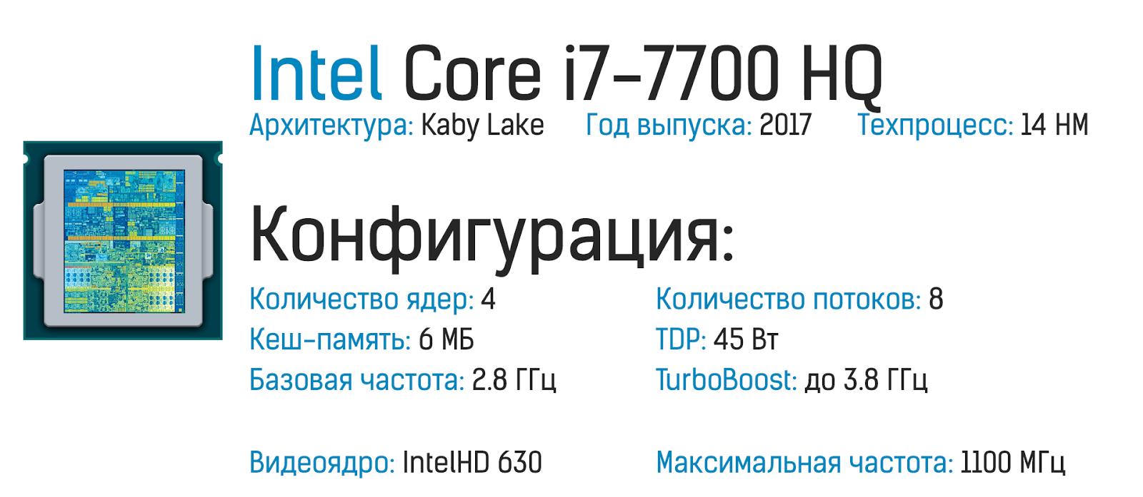 Балансируем на грани разумного с Lenovo Y520 - 15