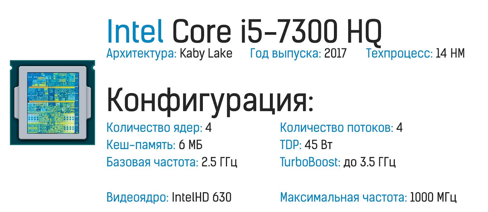 Балансируем на грани разумного с Lenovo Y520 - 16