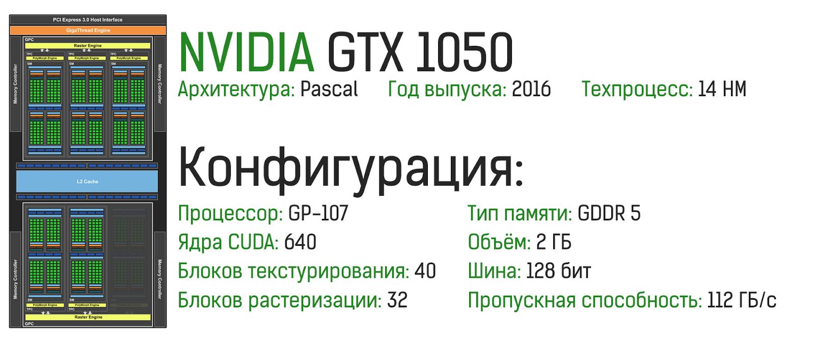 Балансируем на грани разумного с Lenovo Y520 - 18