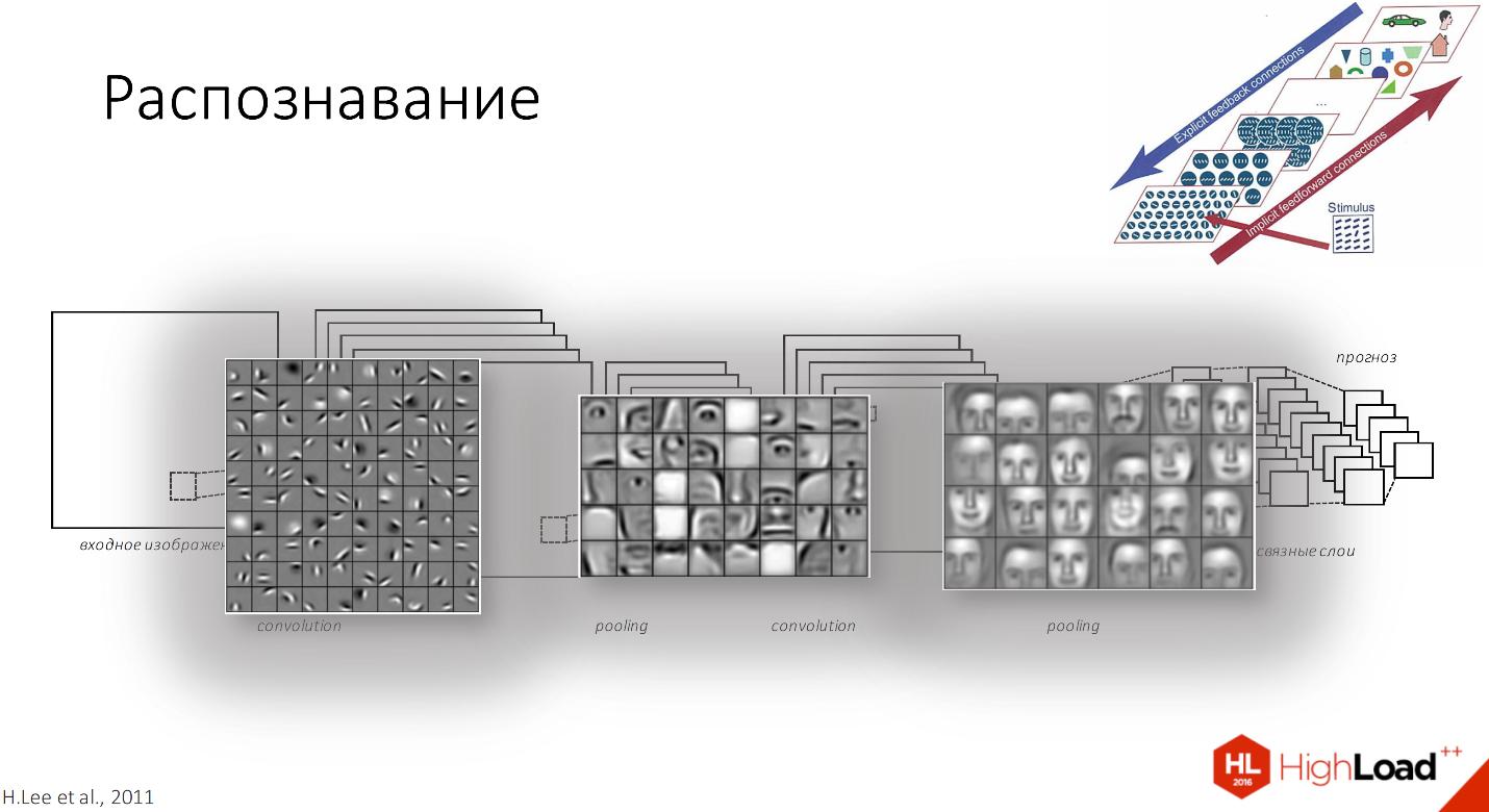 Нейронные сети: практическое применение - 11