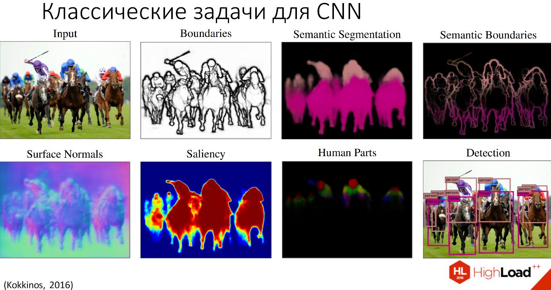 Нейронные сети: практическое применение - 12