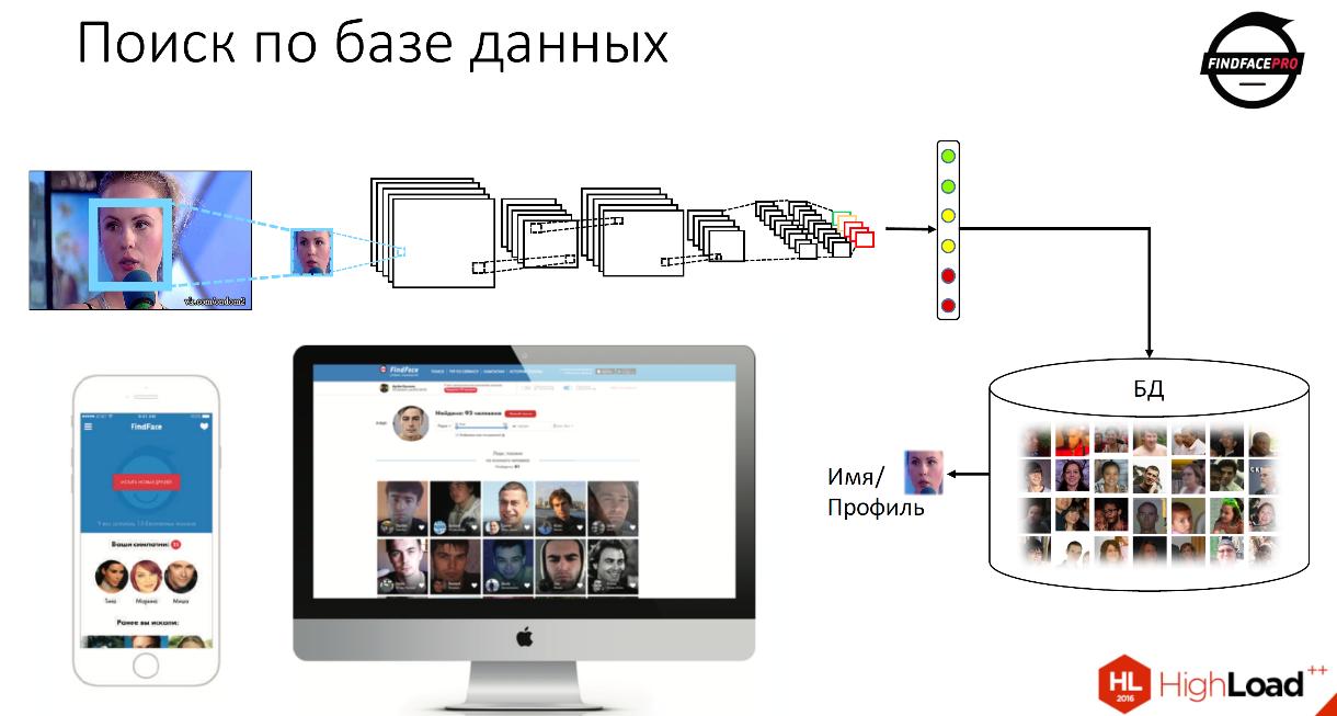 Нейронные сети: практическое применение - 13