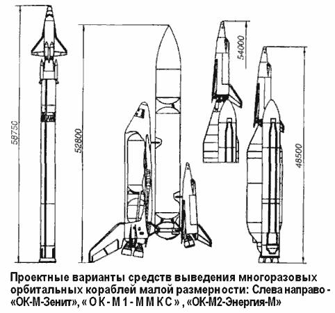 Воздушно-космические самолёты: хоть в атмосфере, хоть в вакууме - 12
