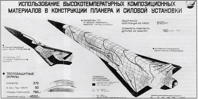 Воздушно-космические самолёты: хоть в атмосфере, хоть в вакууме - 16