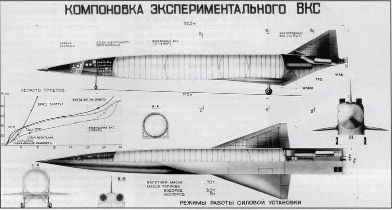Воздушно-космические самолёты: хоть в атмосфере, хоть в вакууме - 17