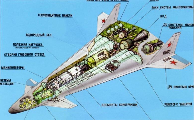 Воздушно-космические самолёты: хоть в атмосфере, хоть в вакууме - 18