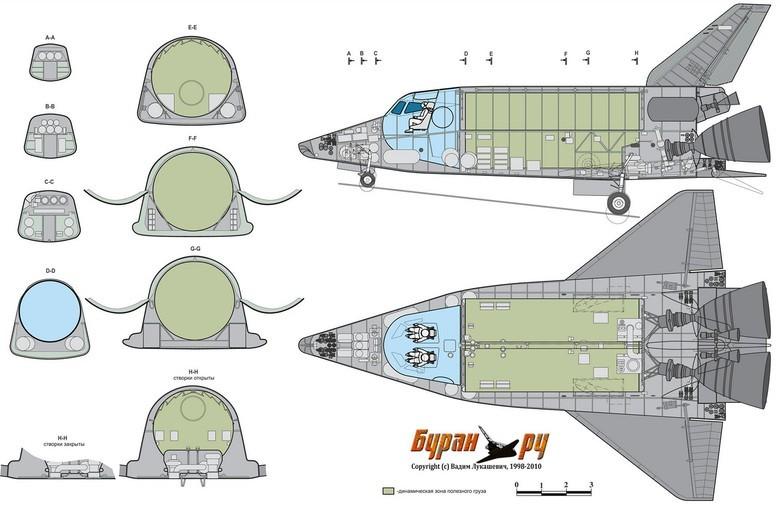 Воздушно-космические самолёты: хоть в атмосфере, хоть в вакууме - 7