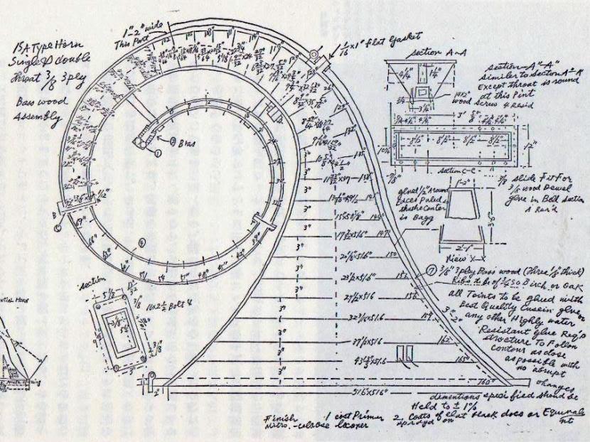 «Анатомия» домашних акустических систем: материалы и акустическое оформление - 25