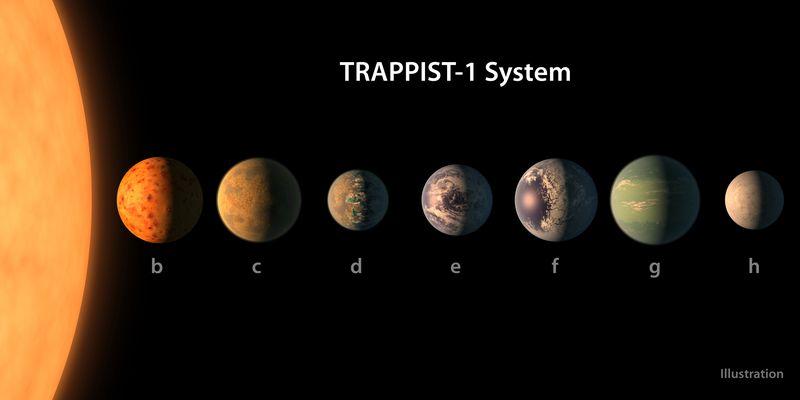 В чём важность открытия НАСА звёздной системы TRAPPIST-1 - 3