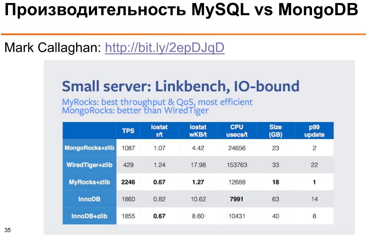 MySQL и MongoDB — когда и что лучше использовать - 14