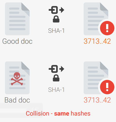 Security Week 08: SHA-1 точно всё, уязвимости в роутерах TP-Link, кроссплатформенный ботнет с кодом Mirai - 1