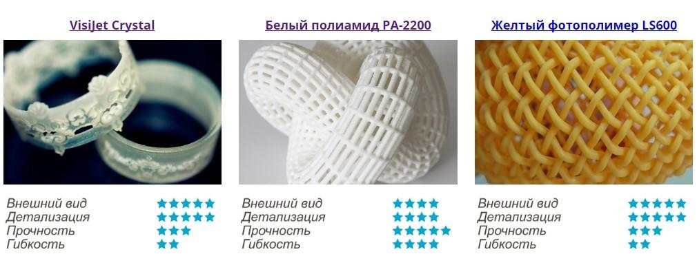Мелкосерийное производство корпусов 3д печатью. Придаем «заводской» внешний вид - 3
