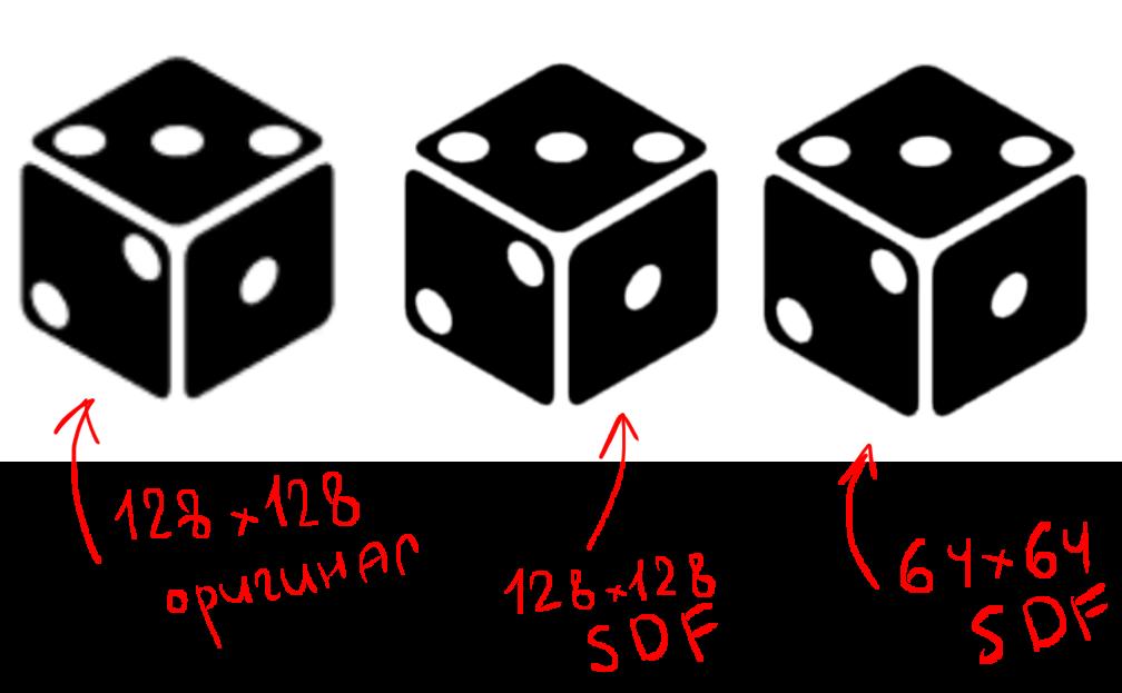 Отрисовка векторной графики — триангуляция, растеризация, сглаживание и новые варианты развития событий - 19