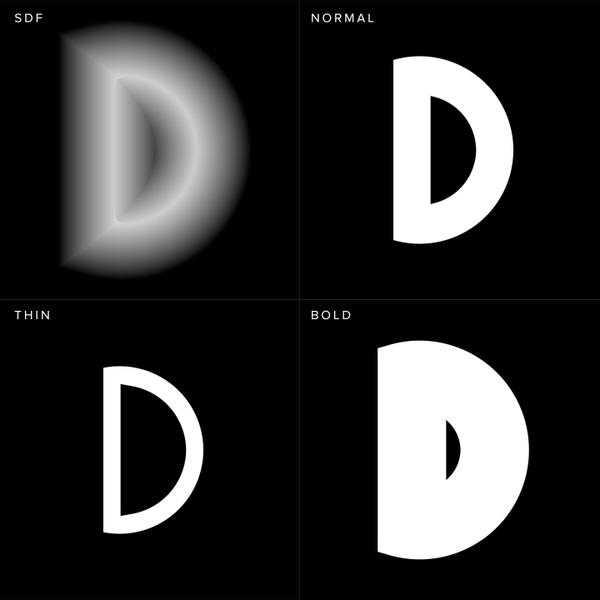 Отрисовка векторной графики — триангуляция, растеризация, сглаживание и новые варианты развития событий - 24