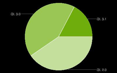 Отрисовка векторной графики — триангуляция, растеризация, сглаживание и новые варианты развития событий - 26